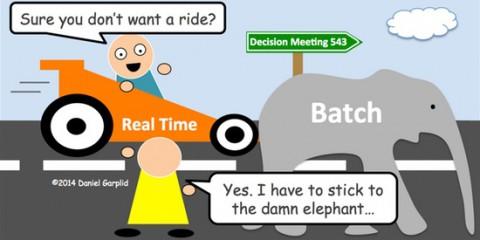 Beslutsstöd i realtid